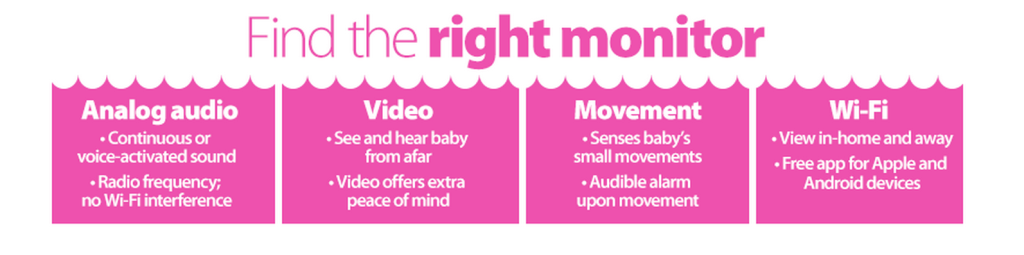 baby monitor options